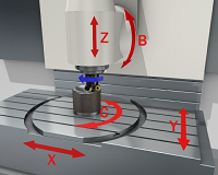 3+2-axis machining